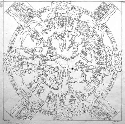 Egyptian constellations - Geocentric Orientation
