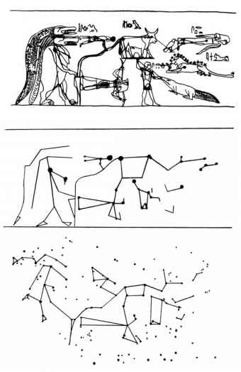 Outlines The Constellations