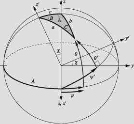 Spherical Coordinate Formul Efw