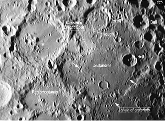 Crater Walter