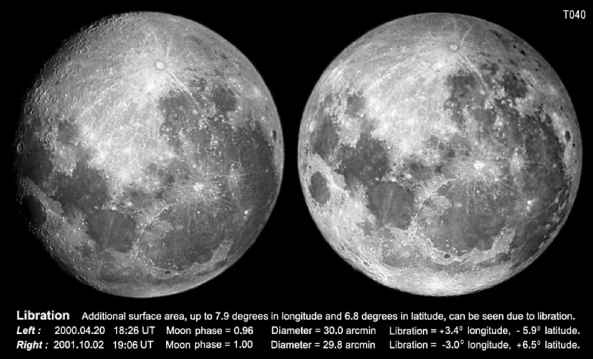 Libration The Moon Mosaic