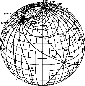 Shapes Sphere