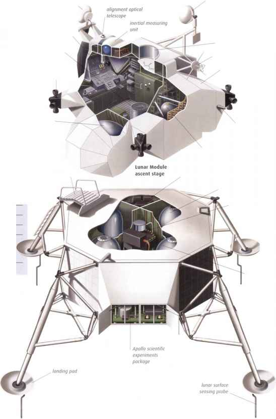 Lunar Module Optical Telescope