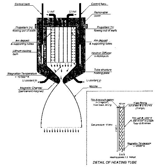 rubbias engine - propulsion systems