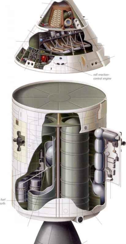 Saturn V Soviet Union Bedford Astronomy Club